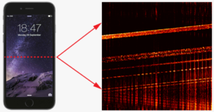 OCT probes layers in cell phone screen